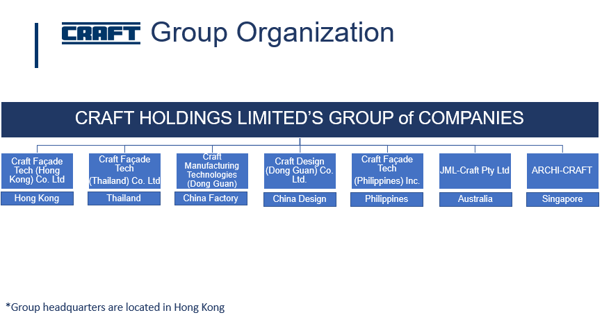 rhine garden holdings company limited: the next strategic move Rhine garden holdings co ltd: the next strategic move is a harvard business review case study written by shunyin lam, simon lam, amy tangfor the students of sales & marketing the case study also include other relevant topics and learning material on - operations management, strategy.
